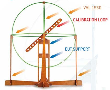 AFJ Instruments VVL 1530 Van Veen Loop Antenna Technical Image