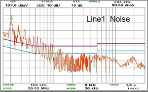 EMCIS EMI Analyzer EA-2100 Noise Analysis Line 1 Noise Chart