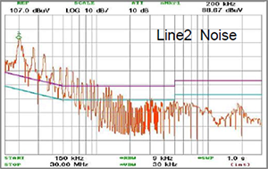 EMCIS EMI Analyzer EA-2100 Noise Analysis Line 2 Noise Chart