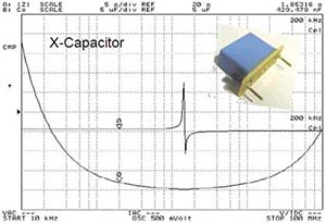 EMCIS FTK-01 Filter Test Kit Supplied Graph of Components X Capacitor