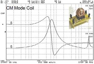 EMCIS FTK-05 Filter Test Kit Supplied Graph of components CM Mode Coil