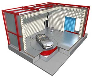 FRANKONIA AUTOMOTIVE VEHICLE TESTING CHAMBER - AVTC