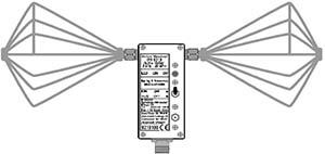Schwarzbeck Active Antenna Holder EFS 9219