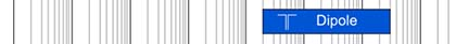Schwarzbeck Dipole Antennas