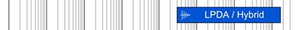 Schwarzbeck Logarithmic Periodic Broadband Antennas