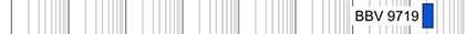 Schwarzbeck BBV 9719 - Preamplifers Selection Matrix