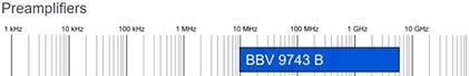 Schwarzbeck BBV 9743 B - Preamplifers Selection Matrix