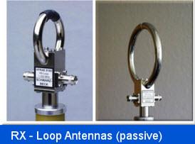 RX - Loop Antennas (passive)