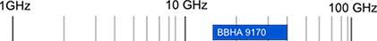 Schwarzbeck Standard Gain Horn - BBHA 9170
