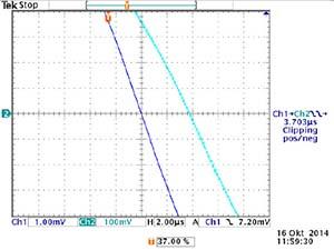 Spitzenberger Spies Zoom 2 Diagram